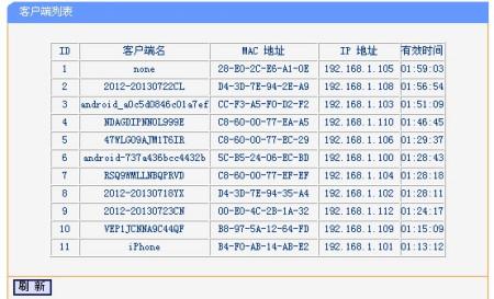 tplink无线路由器中的 主机状态 客户端列表 分别是什么意思?