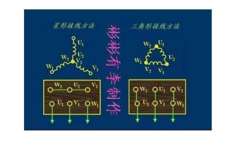 信息中心 三相电机接线图实物   三角形接线时,三相电机每一个绕组