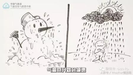雨水图片简笔画