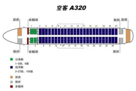 解决方案1:   1,空客320飞机的座位是这样安排的:   空客a320座位图片