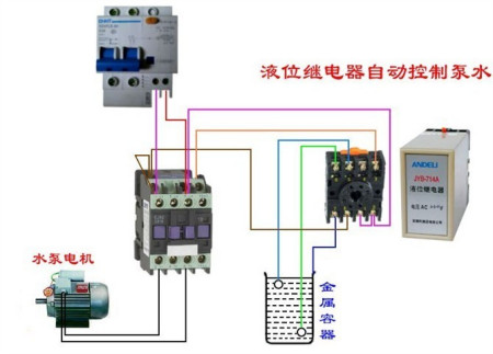三相水泵接三相交流接触器浮球三根线怎么接线
