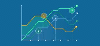 全行业运营数据分析报告