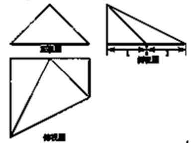 6.一个四棱锥的三视图如图所示,其中主视图是腰长为图片