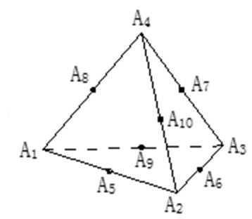 空间几何体的结构特征
