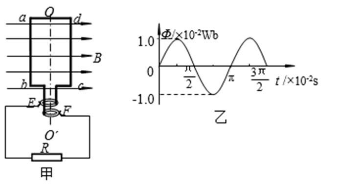 如图甲所示,交流发电机的矩形金属线圈abcd的匝数n=