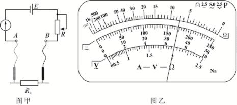 (1)某同学用多用电表测量电阻