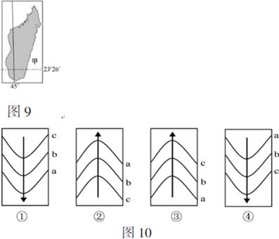 图9是非洲马达加斯加岛示意图.图10是海洋表层海水