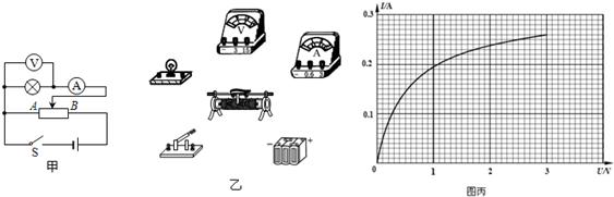 电压表(0~3v,内阻3kΩ;0~15v,内阻10kΩ) b.电流表(0~0.6a,内阻0.
