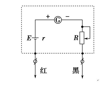 (2)根据闭合电路欧姆定律