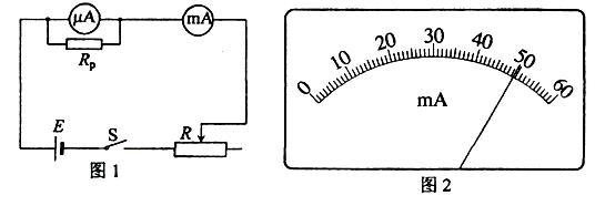 图1是改装并校准电流表的电路图,已知表头a的量程为ig