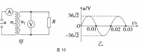 物理 正弦式电流的图象和三角函数表达式,正弦式电流的峰值和有效值