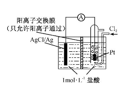 单选题6分  化学 原电池和电解池的工作原理,电极反应和电池反应