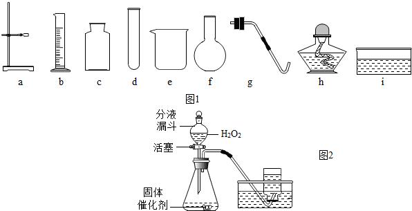 收集一瓶较干燥的氧气,比较好的方法是______.图片