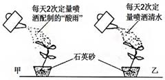 形成酸雨的原因之一_工业生产中产生的二氧化硫是酸雨形成的主要原因之一.