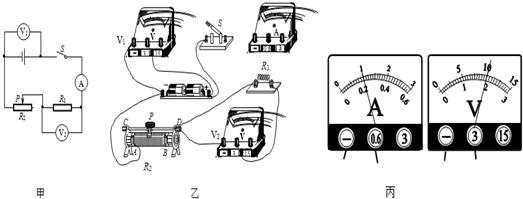 小林同学利用电压表和电流表测量电阻r1的阻值,实验电路如图甲所示.