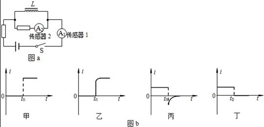 其电阻可以忽略不计)研究自感现象的实验电路,图中两个电阻的阻值均为