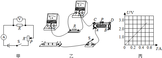 """小明利用如图甲所示的电路,实验探究""""保持电阻不变时"""
