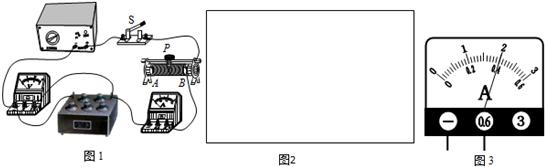 滑动变阻器,学生电源,电压表,电流表等设计出实验电路图,并按电路图