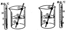 如图是某实验小组的同学探究种子萌发的环境条件的实验装置示意图,一