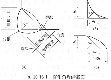 钢结构构件采用焊接连接时
