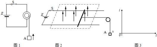 小直流电动机可以简化为如图2中的模型.