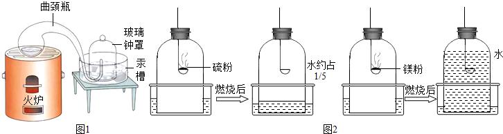 白磷的结构示意图