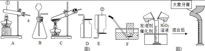 若用排空气法收集,验满的方法是______.