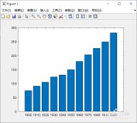 怎样利用Matlab画条形图