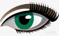 中医解读视神经萎缩如何恢复?