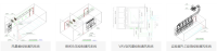 SICOLAB实验室建设工程类型