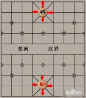 中国象棋初学者入门