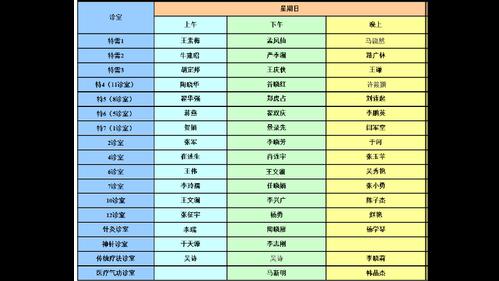 北京中医药大学国医堂中医门诊部专家出诊时间表