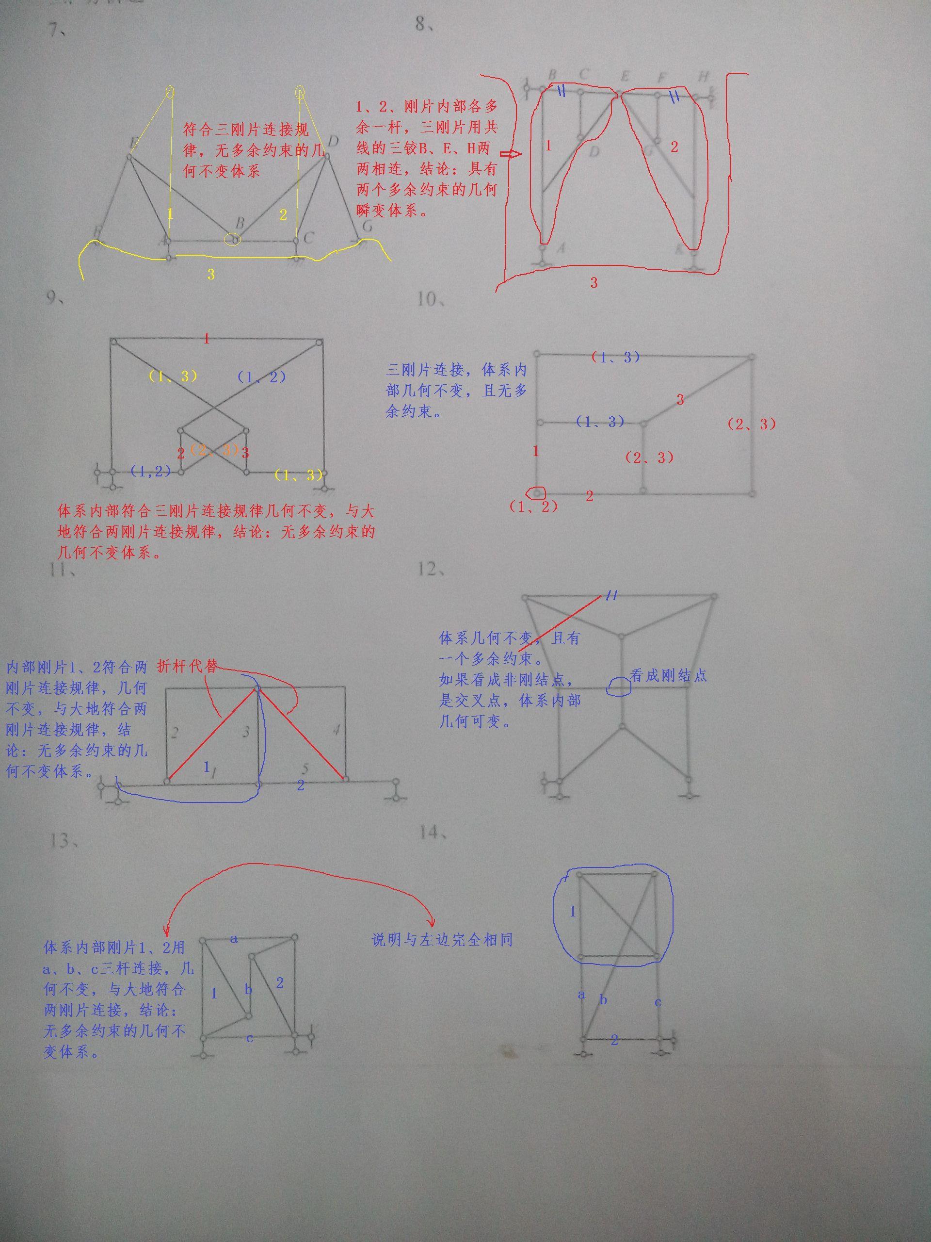 下午考试,急求几道结构力学分析题,的详解答案,要求有