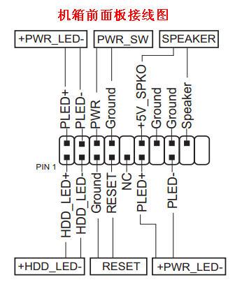 华硕b150a主板机箱面板接线(f-panel)针位图如下