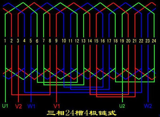 三相异步电机24槽4极单层链式绕组线路图