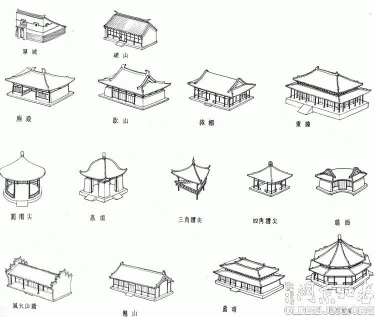 简笔画古代建筑步骤图