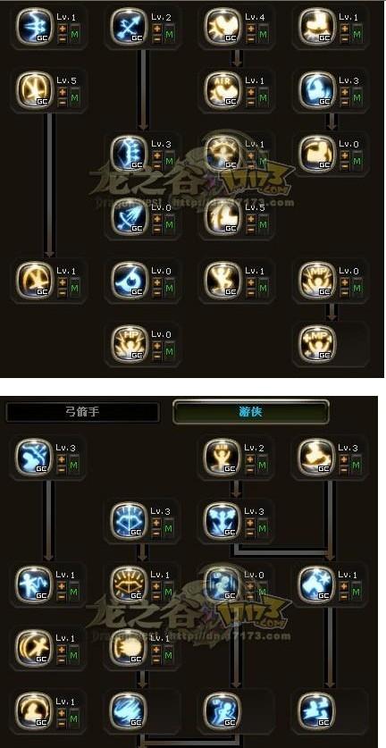 龙之谷游侠加点包括前期1-15级加点,求知