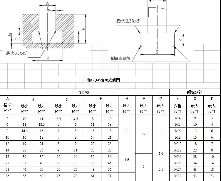 电路 电路图 电子 原理图 752_619