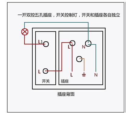 一开五孔插座怎么接,要求开关控制灯,插座常开