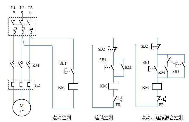 自动控制电路必须具有1个按钮和1个接触器以上数量的元件组成,如: 用