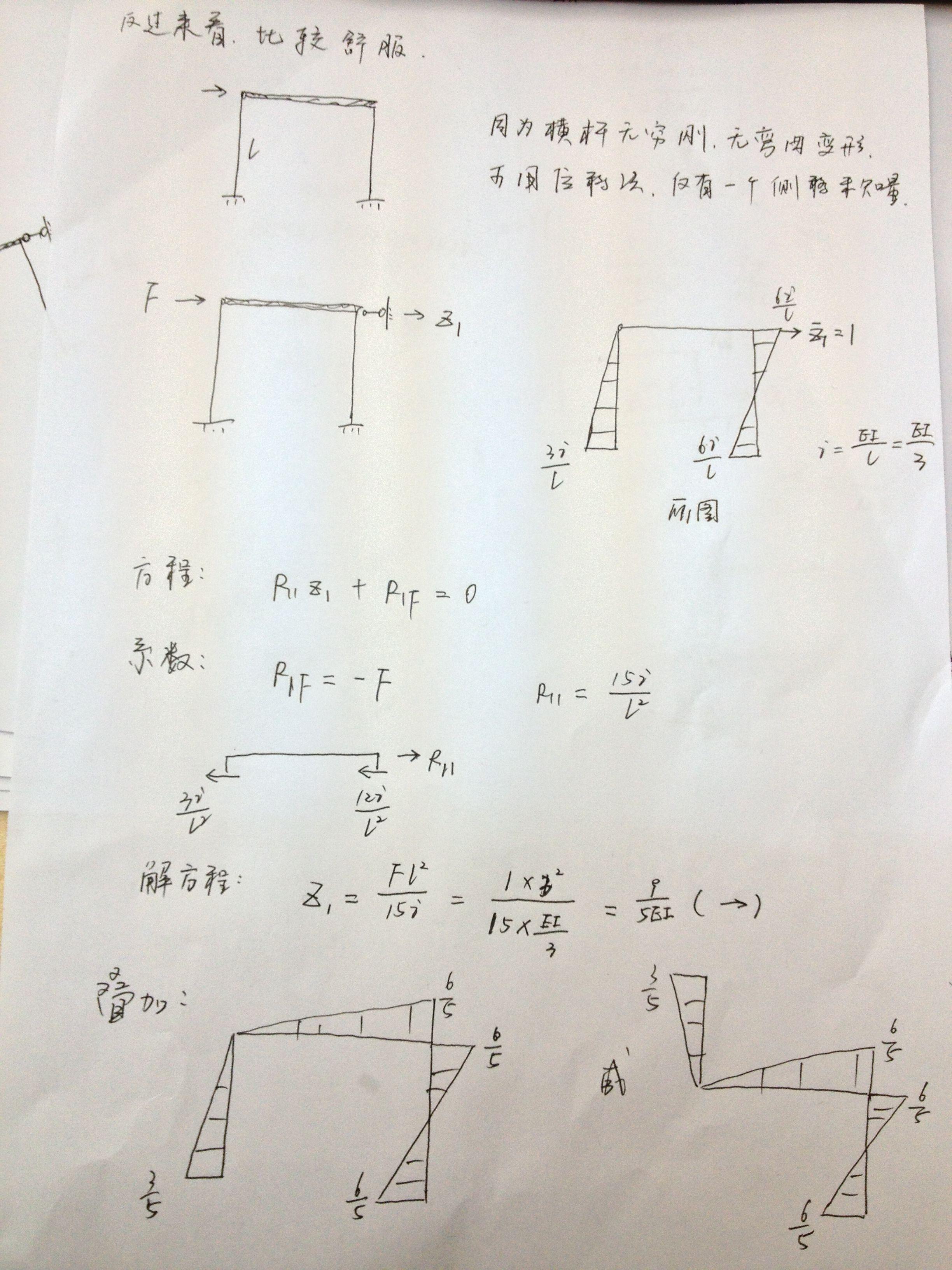 结构力学超静定结构弯矩图,如图所示的结构,如果把简协荷载换成单位