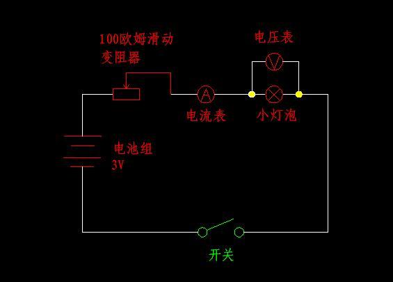 1.电路连接如图所示。闭合开关前,将滑动变阻器触点滑至最右端(即接入电路阻值最大一端); 2.合上开关,调节滑动变阻器(触点缓慢左移),使得电压表读数为小灯泡额定电压值U。假设为1.5V; 3.当电压表读数等于灯泡额定电压值时,查看此时电流表电流值I,假设为50mA。则小灯泡电功率P=UI=1.