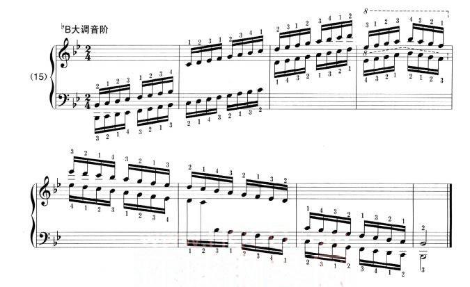 g和声小调的音阶和琶音的五线谱,请见下图(选自中央音乐学院钢琴(业余图片