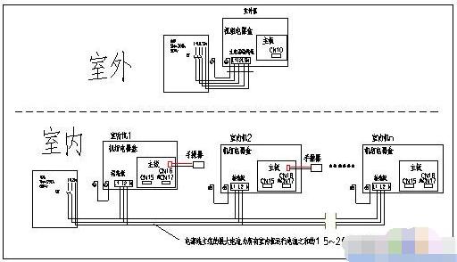 格力中央空调电源怎么接