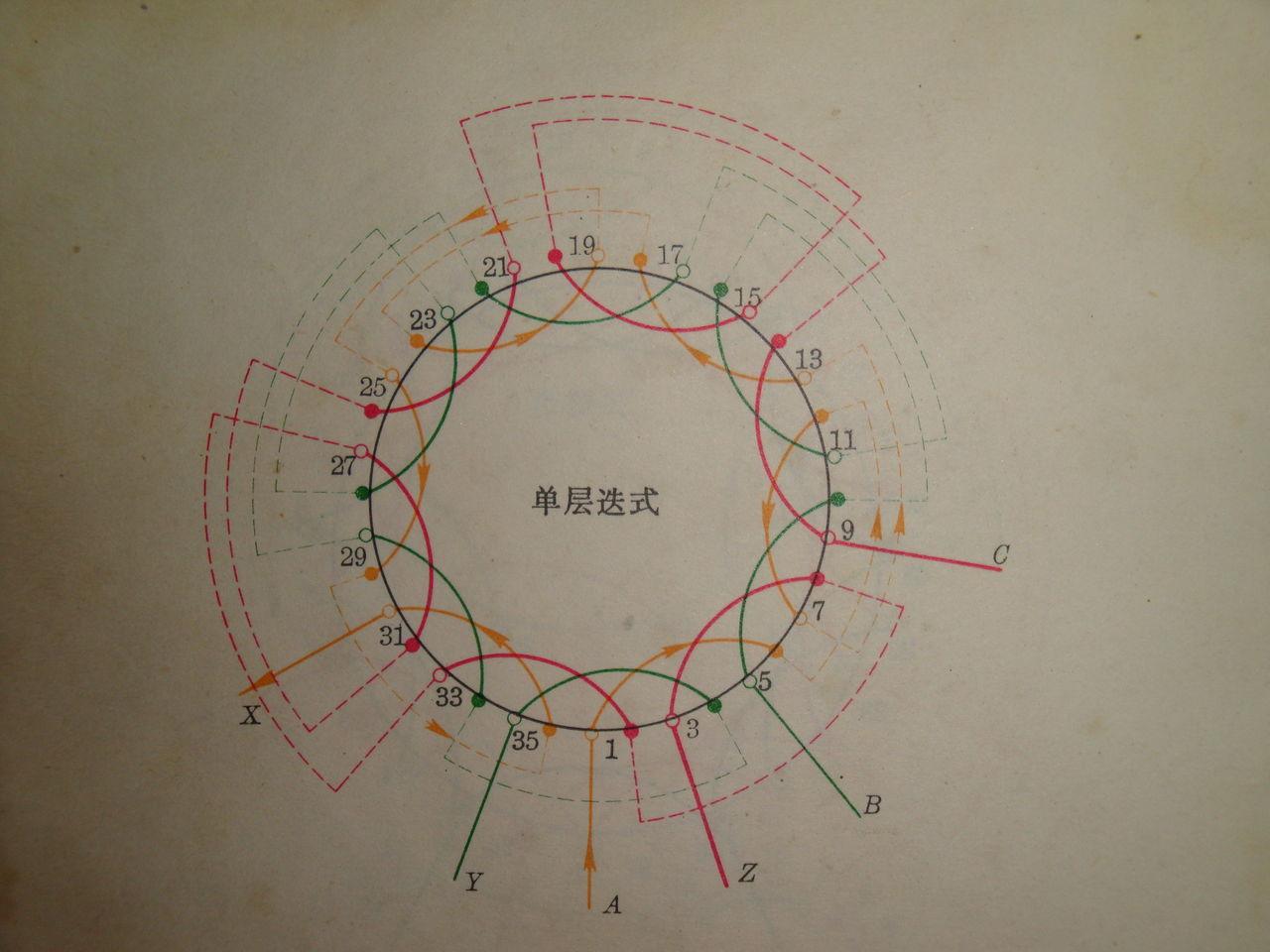 三相电机36槽 4级,线圈 跨距6接线