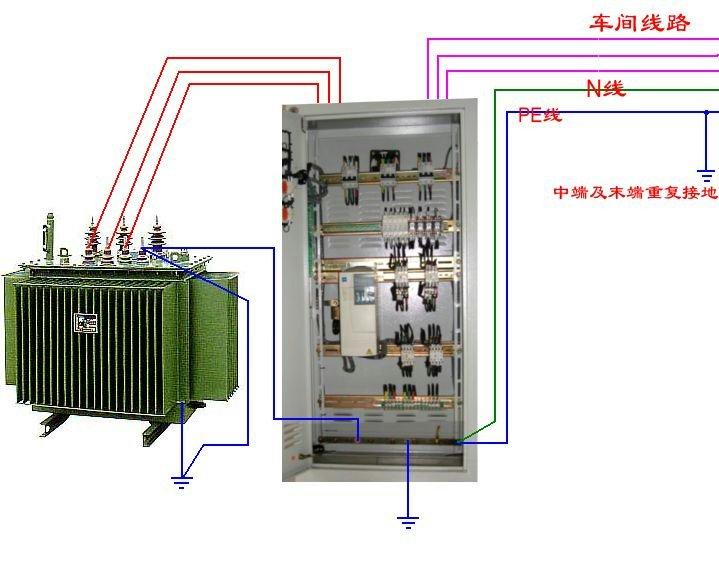 低压变压器的零线和地线,怎么引出的,实物图给画一下