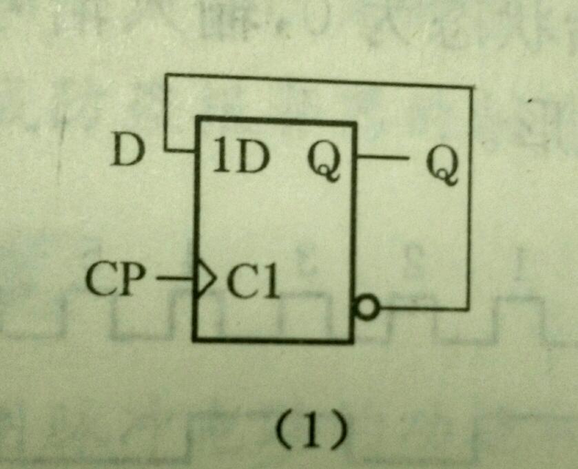 根据电路连接,画出q端的波形图.
