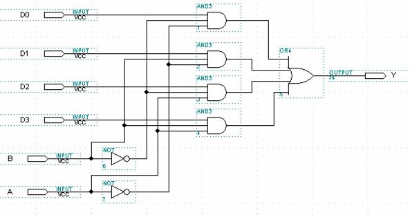 四选一数据选择器的逻辑电路图,不知道是不是你需要的