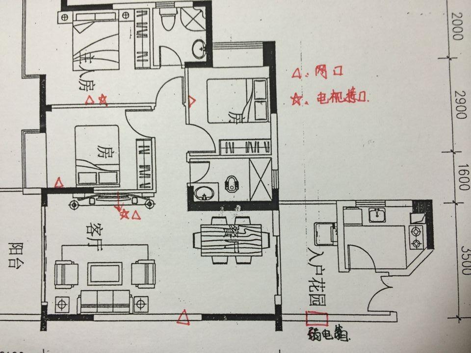 家庭装修的网线,电话线,数字电视线如何布局?