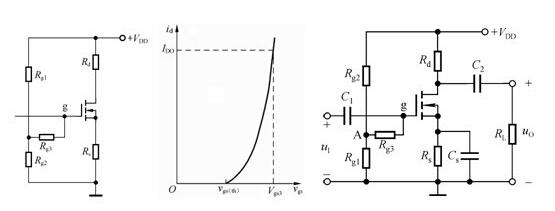 场效应管分压式偏置共源放大电路